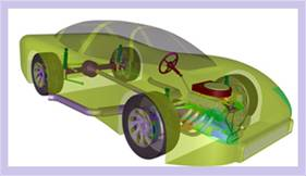 Automotive Industry - Engineering Services of Ideal Tech, Inc.